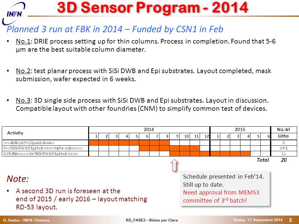 RD_FASE2 – Slides per ClaraG. Darbo – INFN / Genova Roma, 17 September 2014 3 3D Sensor Program - 2014 Planned 3 run at FBK in 2014 – Funded by CSN1 i