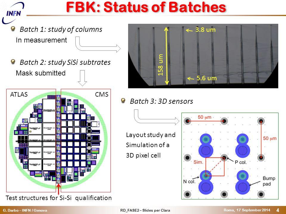 RD_FASE2 – Slides per ClaraG. Darbo – INFN / Genova Roma, 17 September 2014 4 FBK: Status of Batches Batch 1: study of columns In measurement Batch 2: