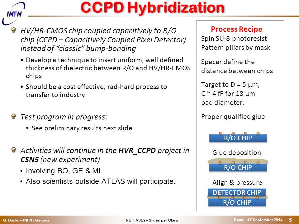RD_FASE2 – Slides per ClaraG. Darbo – INFN / Genova Roma, 17 September 2014 5 CCPD Hybridization HV/HR-CMOS chip coupled capacitively to R/O chip (CCP