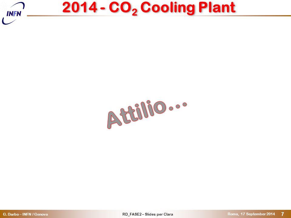RD_FASE2 – Slides per ClaraG. Darbo – INFN / Genova Roma, 17 September 2014 7 2014 - CO 2 Cooling Plant