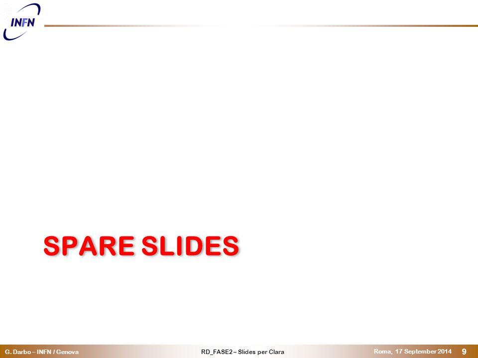 RD_FASE2 – Slides per ClaraG. Darbo – INFN / Genova Roma, 17 September 2014 9 SPARE SLIDES