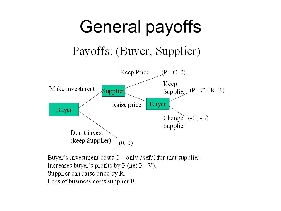 General payoffs