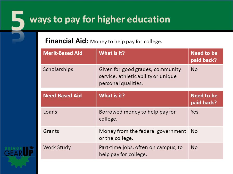 ways to pay for higher education Need-Based AidWhat is it Need to be paid back.