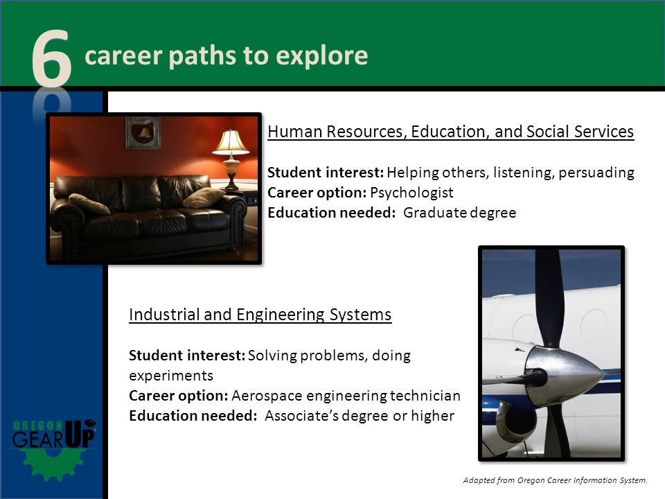 career paths to explore Adapted from Oregon Career Information System.