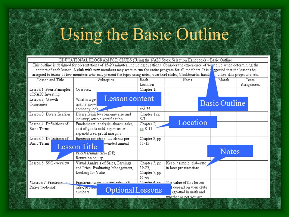 Using the Basic Outline Basic Outline Notes Lesson content Location Lesson Title Optional Lessons