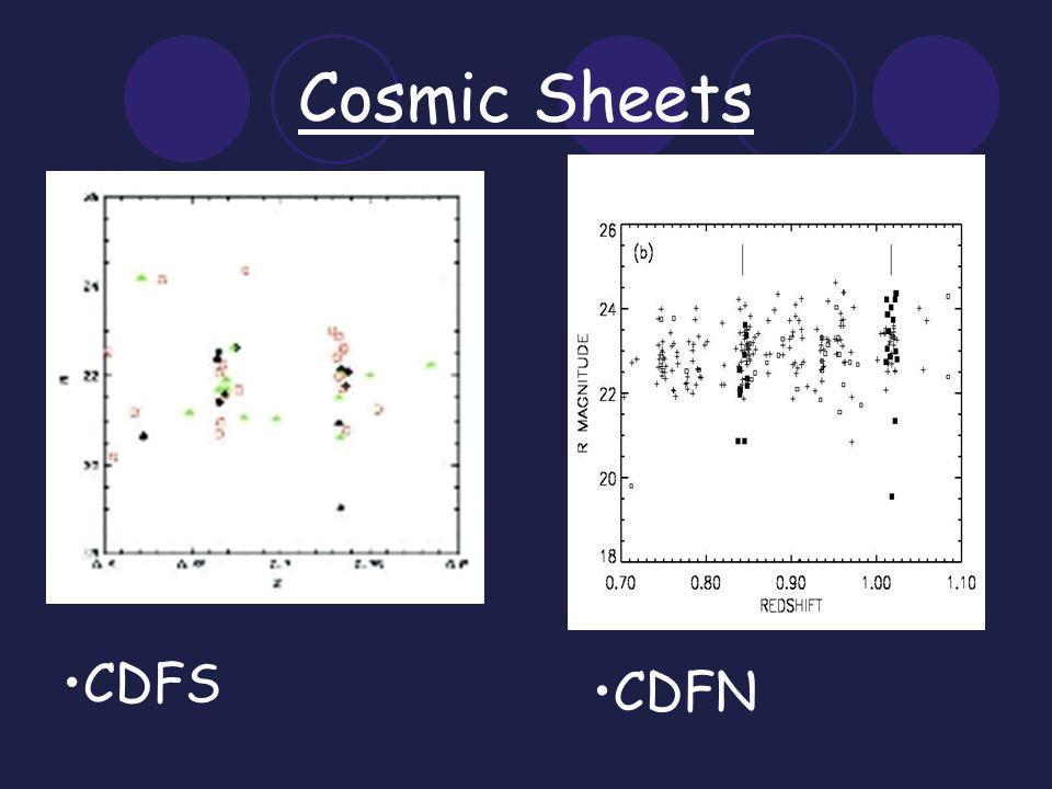 Cosmic Sheets Z=0.67 CDFS CDFN