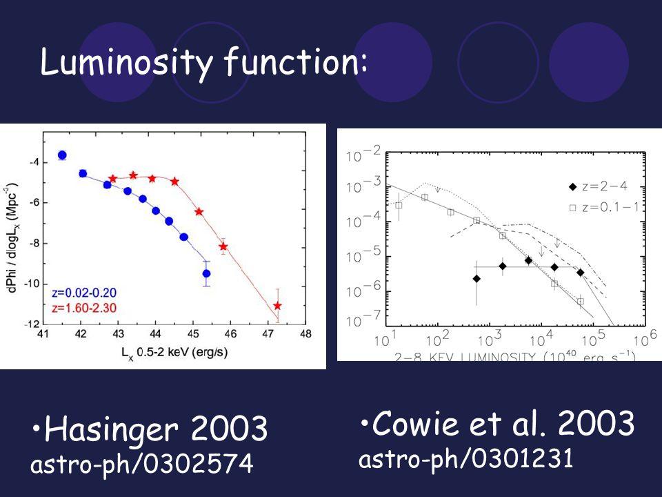 Luminosity function: Cowie et al. 2003 astro-ph/0301231 Hasinger 2003 astro-ph/0302574