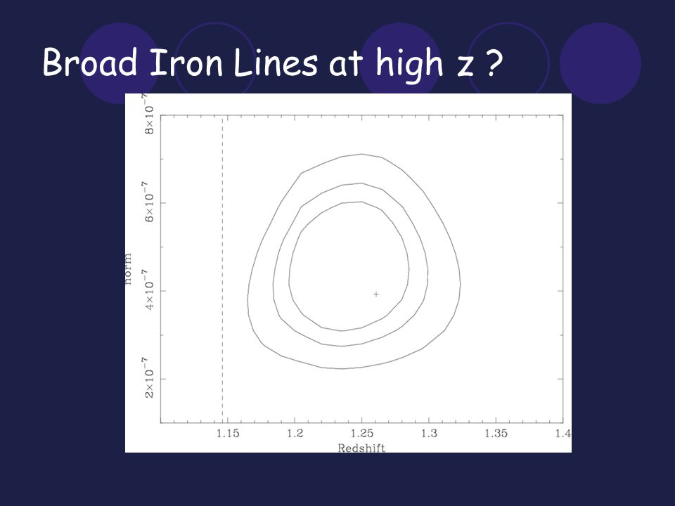 Broad Iron Lines at high z ?