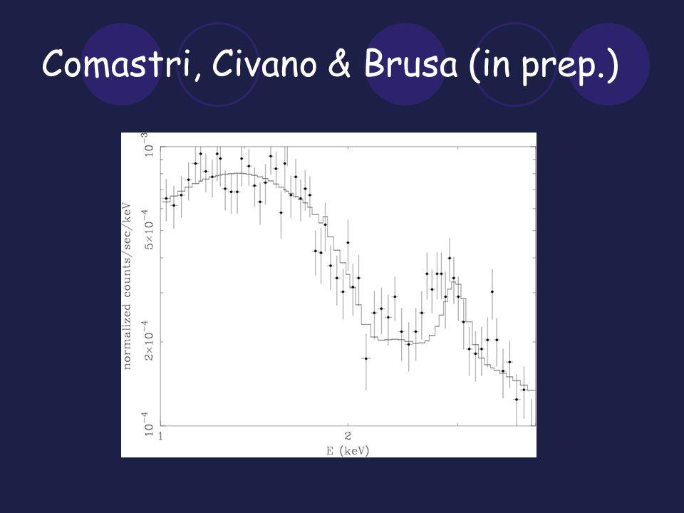 Comastri, Civano & Brusa (in prep.)