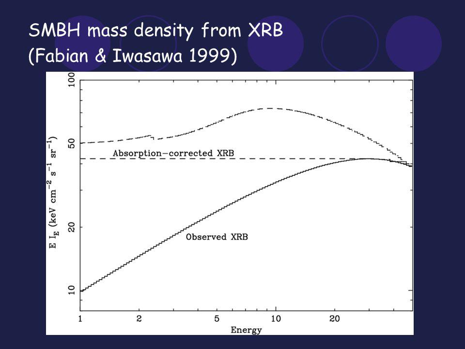 SMBH mass density from XRB (Fabian & Iwasawa 1999)