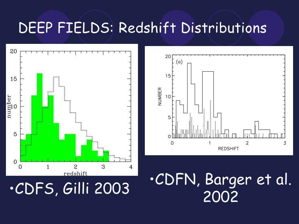 DEEP FIELDS: Redshift Distributions CDFS, Gilli 2003 CDFN, Barger et al. 2002