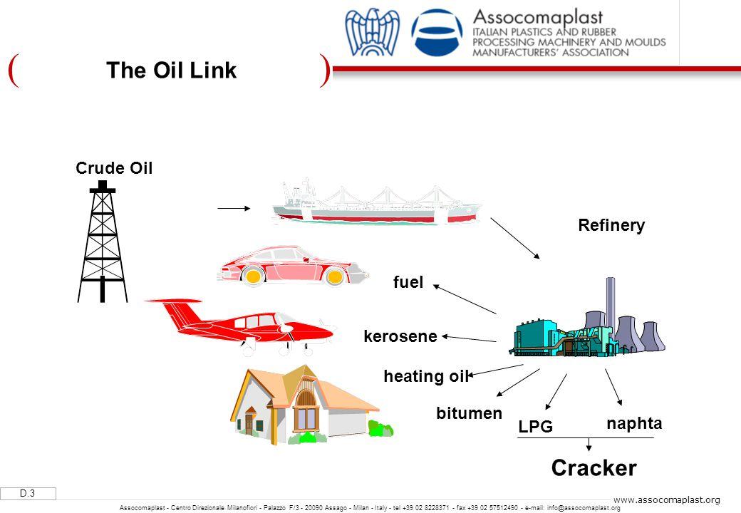 )( D.3 Assocomaplast - Centro Direzionale Milanofiori - Palazzo F/3 - 20090 Assago - Milan - Italy - tel +39 02 8228371 - fax +39 02 57512490 - e-mail: info@assocomaplast.org www.assocomaplast.org The Oil Link Crude Oil Refinery fuel kerosene heating oil bitumen LPG naphta Cracker