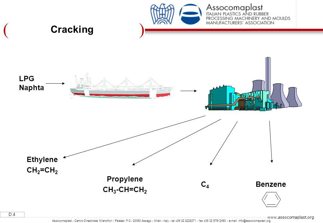 )( D.4 Assocomaplast - Centro Direzionale Milanofiori - Palazzo F/3 - 20090 Assago - Milan - Italy - tel +39 02 8228371 - fax +39 02 57512490 - e-mail: info@assocomaplast.org www.assocomaplast.org Cracking LPG Naphta Ethylene CH 2 =CH 2 Propylene CH 3 -CH=CH 2 C4C4 Benzene