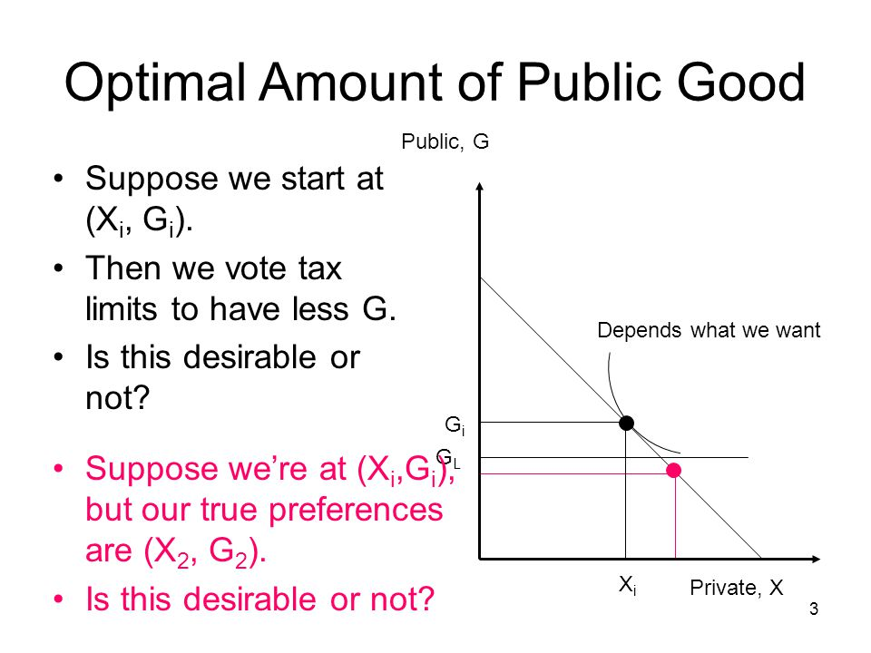 3 Optimal Amount of Public Good Suppose we start at (X i, G i ). Then we vote tax limits to have less G. Is this desirable or not? Private, X Public,