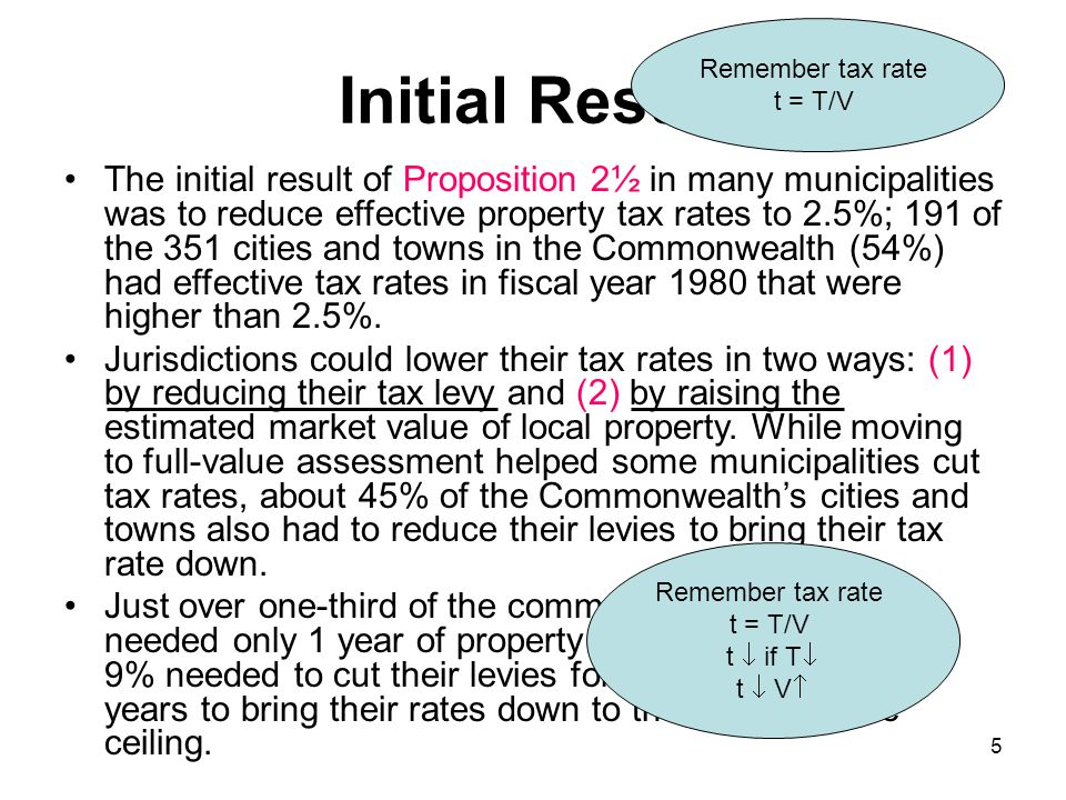 5 Initial Result The initial result of Proposition 2½ in many municipalities was to reduce effective property tax rates to 2.5%; 191 of the 351 cities
