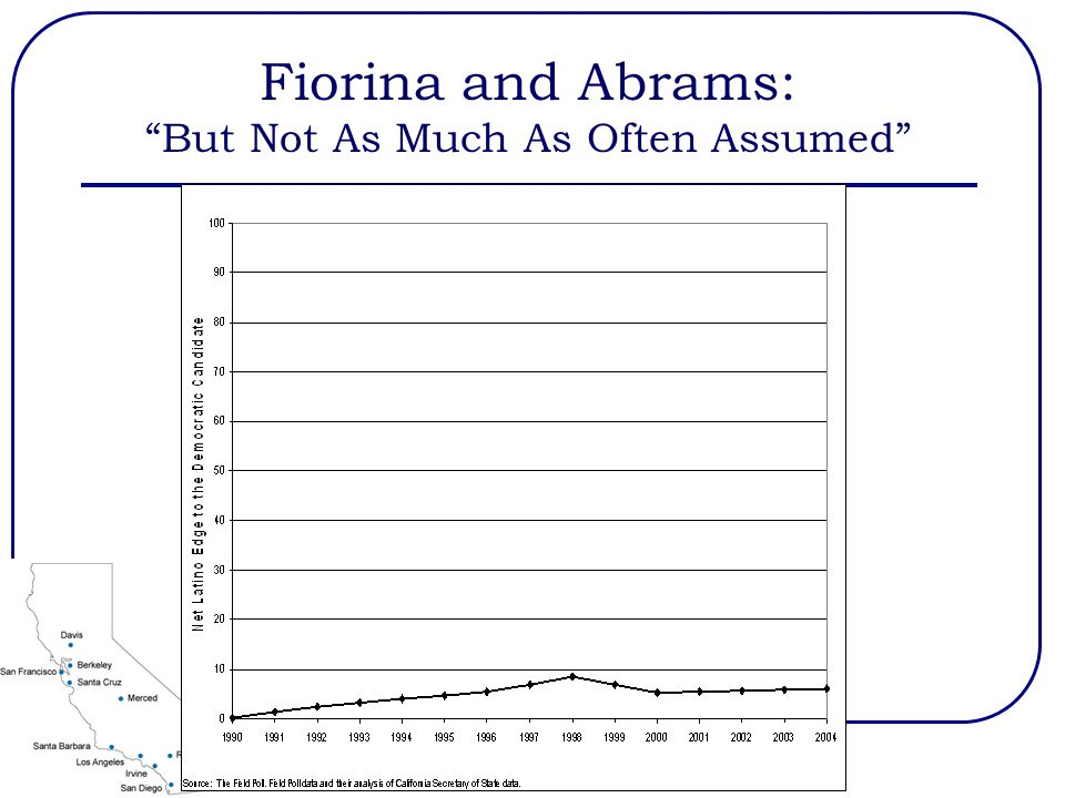 Fiorina and Abrams: But Not As Much As Often Assumed