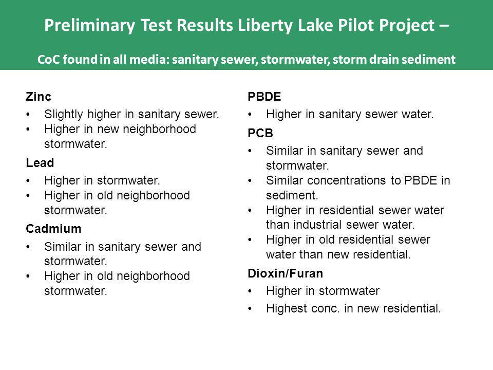 Zinc Slightly higher in sanitary sewer. Higher in new neighborhood stormwater.