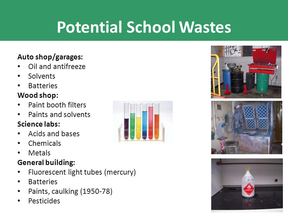 Potential School Wastes Auto shop/garages: Oil and antifreeze Solvents Batteries Wood shop: Paint booth filters Paints and solvents Science labs: Acids and bases Chemicals Metals General building: Fluorescent light tubes (mercury) Batteries Paints, caulking (1950-78) Pesticides