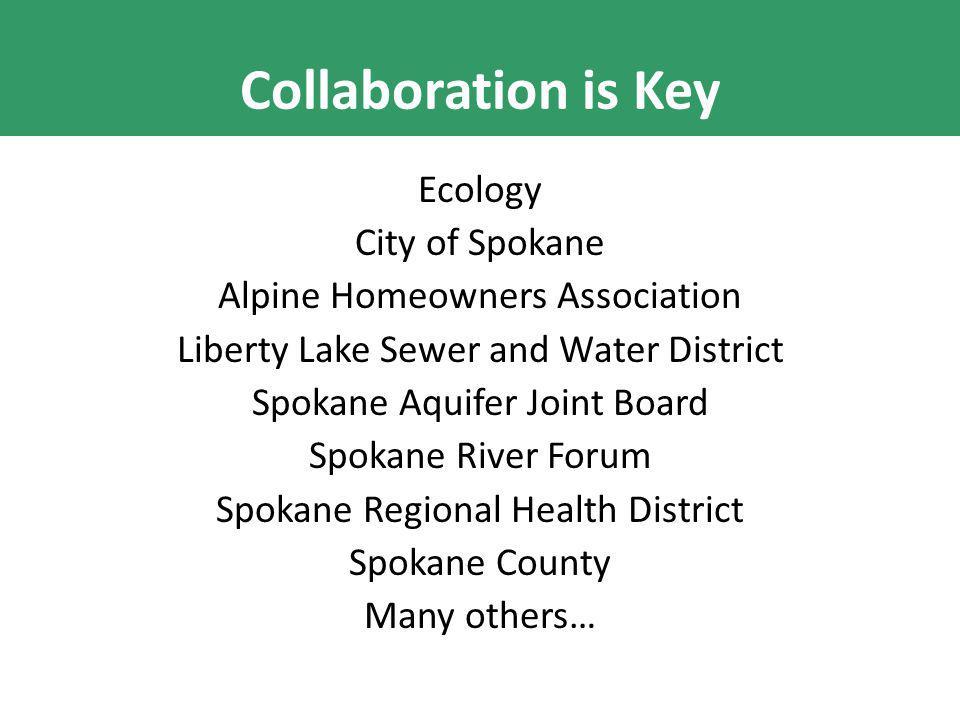 Collaboration is Key Ecology City of Spokane Alpine Homeowners Association Liberty Lake Sewer and Water District Spokane Aquifer Joint Board Spokane River Forum Spokane Regional Health District Spokane County Many others…