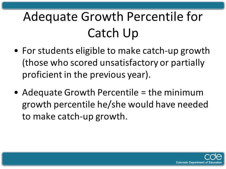 Adequate Growth Percentile for Catch Up For students eligible to make catch-up growth (those who scored unsatisfactory or partially proficient in the