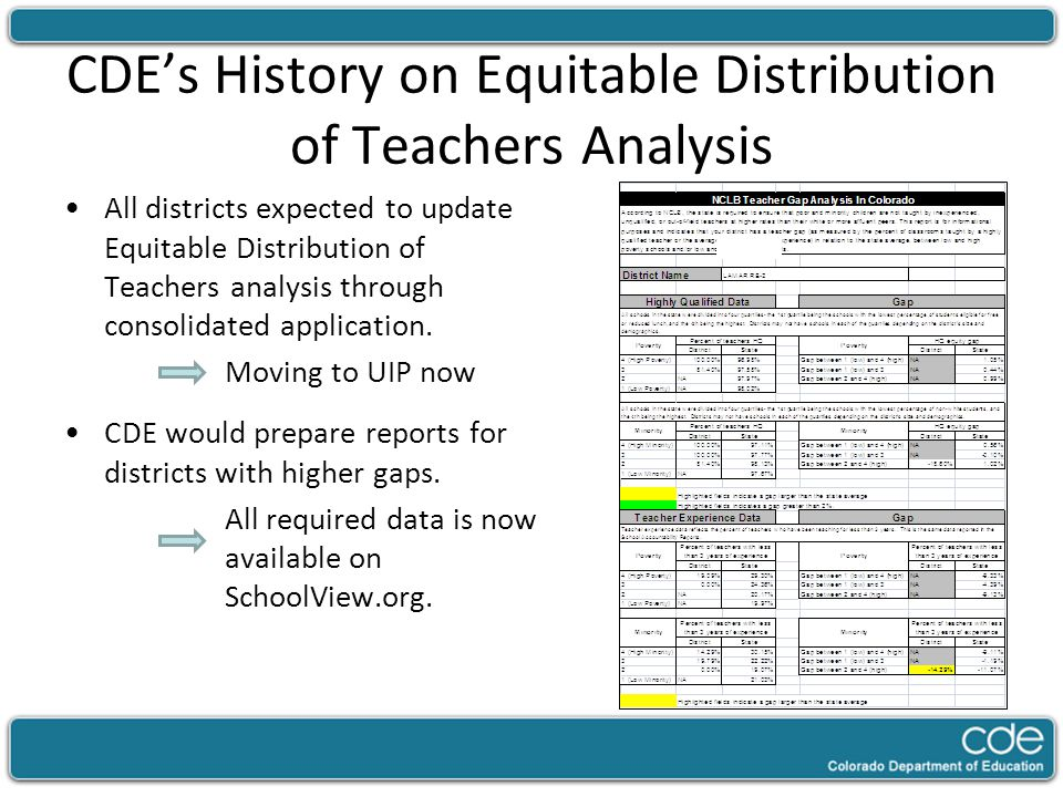 CDE's History on Equitable Distribution of Teachers Analysis All districts expected to update Equitable Distribution of Teachers analysis through cons