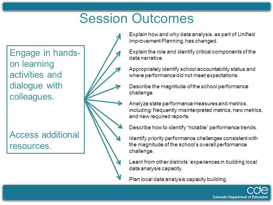 Session Outcomes Explain how and why data analysis, as part of Unified Improvement Planning, has changed. Explain the role and identify critical compo