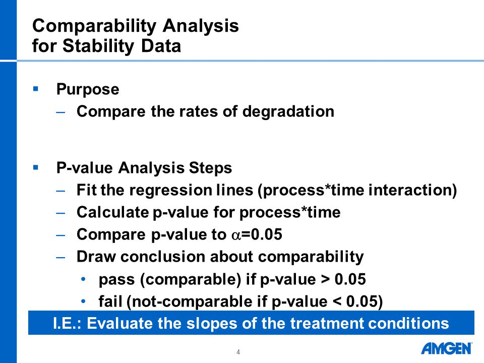4 Comparability Analysis for Stability Data  Purpose –Compare the rates of degradation  P-value Analysis Steps –Fit the regression lines (process*time interaction) –Calculate p-value for process*time –Compare p-value to  =0.05 –Draw conclusion about comparability pass (comparable) if p-value > 0.05 fail (not-comparable if p-value < 0.05) I.E.: Evaluate the slopes of the treatment conditions