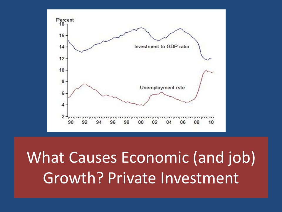 What Causes Economic (and job) Growth Private Investment