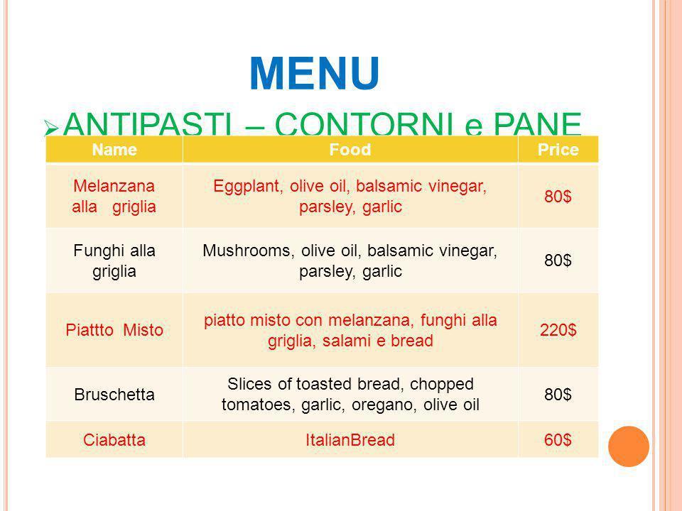 MENU  ANTIPASTI – CONTORNI e PANE NameFoodPrice Melanzana alla griglia Eggplant, olive oil, balsamic vinegar, parsley, garlic 80$ Funghi alla griglia Mushrooms, olive oil, balsamic vinegar, parsley, garlic 80$ Piattto Misto piatto misto con melanzana, funghi alla griglia, salami e bread 220$ Bruschetta Slices of toasted bread, chopped tomatoes, garlic, oregano, olive oil 80$ CiabattaItalianBread60$