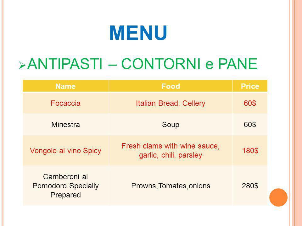 MENU  ANTIPASTI – CONTORNI e PANE NameFoodPrice FocacciaItalian Bread, Cellery60$ MinestraSoup60$ Vongole al vino Spicy Fresh clams with wine sauce,