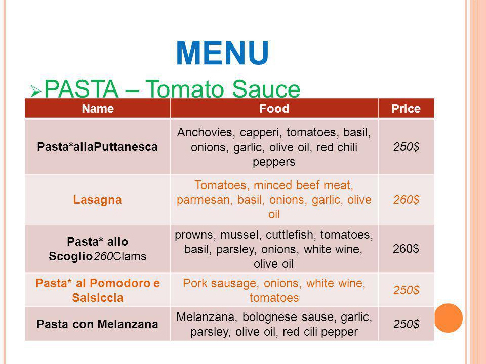 MENU  PASTA – Tomato Sauce NameFoodPrice Pasta*allaPuttanesca Anchovies, capperi, tomatoes, basil, onions, garlic, olive oil, red chili peppers 250$