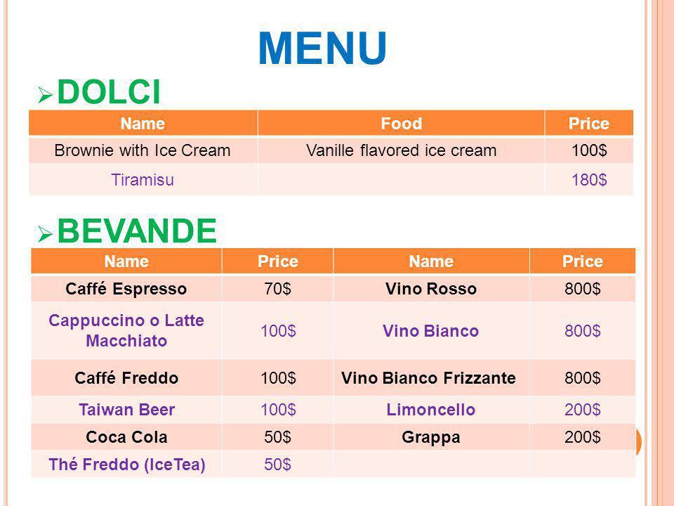MENU  DOLCI  BEVANDE NameFoodPrice Brownie with Ice CreamVanille flavored ice cream100$ Tiramisu180$ NamePriceNamePrice Caffé Espresso70$Vino Rosso8