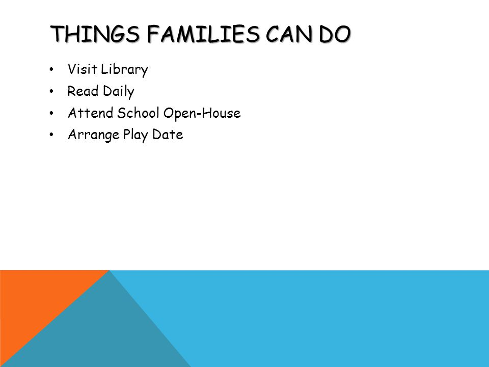 THINGS FAMILIES CAN DO Visit Library Read Daily Attend School Open-House Arrange Play Date