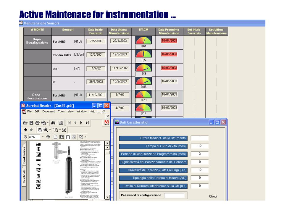 Active Maintenace for instrumentation …