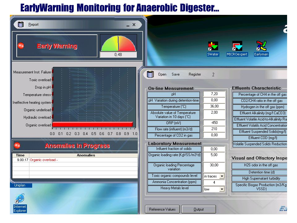 EarlyWarning Monitoring for Anaerobic Digester…
