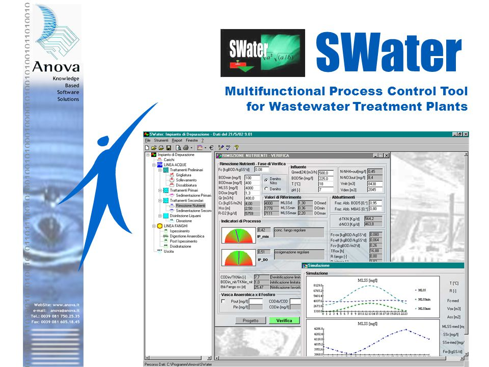 SWater Multifunctional Process Control Tool for Wastewater Treatment Plants