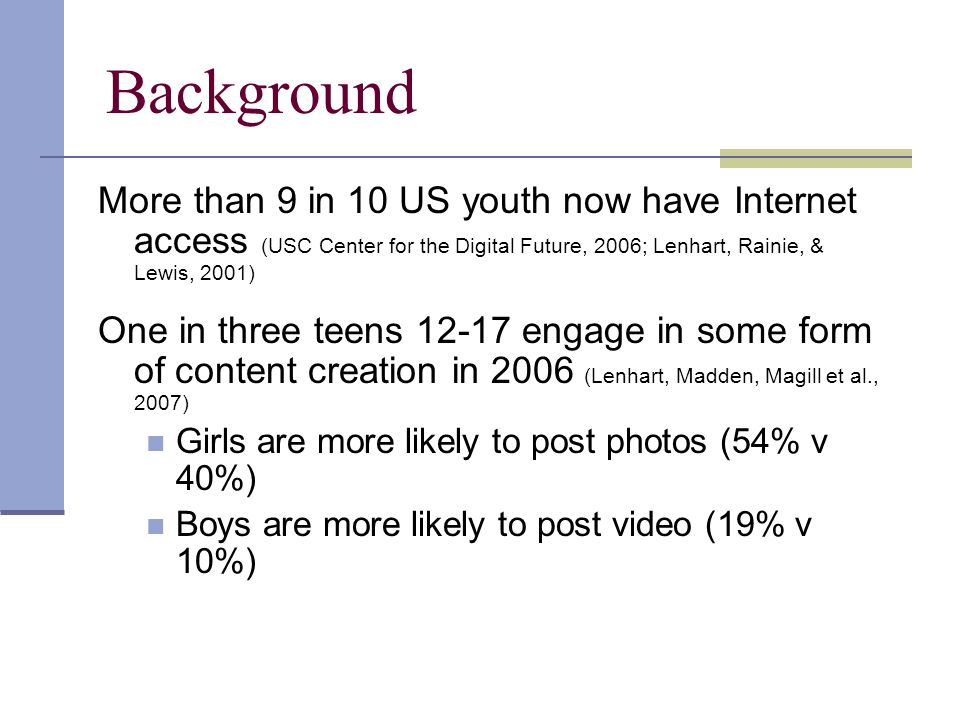 Background More than 9 in 10 US youth now have Internet access (USC Center for the Digital Future, 2006; Lenhart, Rainie, & Lewis, 2001) One in three teens 12-17 engage in some form of content creation in 2006 (Lenhart, Madden, Magill et al., 2007) Girls are more likely to post photos (54% v 40%) Boys are more likely to post video (19% v 10%)