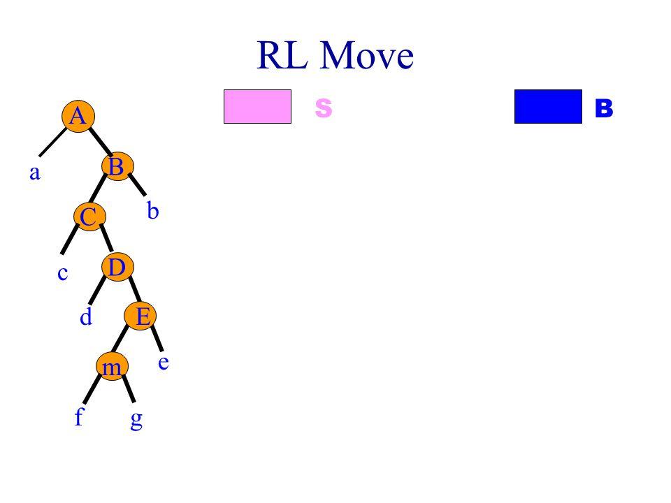RL Move B e d b A a B c C D f m g E S