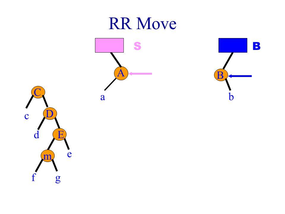 RR Move b A a B B d c C D f m g E e S