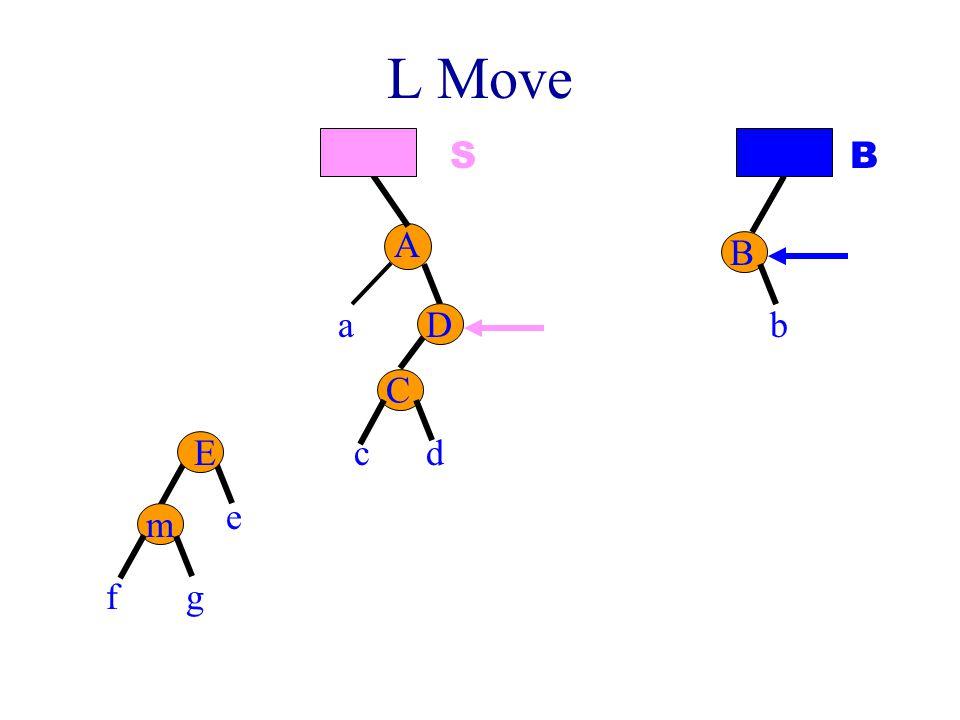 L Move b A a B B dc C D f m g E e S