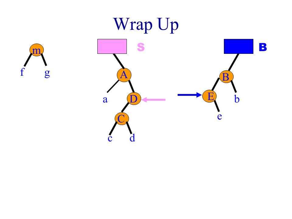 Wrap Up b A a B B dc C D f m g E e S