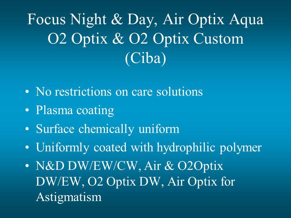 Focus Night & Day, Air Optix Aqua O2 Optix & O2 Optix Custom (Ciba) No restrictions on care solutions Plasma coating Surface chemically uniform Uniformly coated with hydrophilic polymer N&D DW/EW/CW, Air & O2Optix DW/EW, O2 Optix DW, Air Optix for Astigmatism