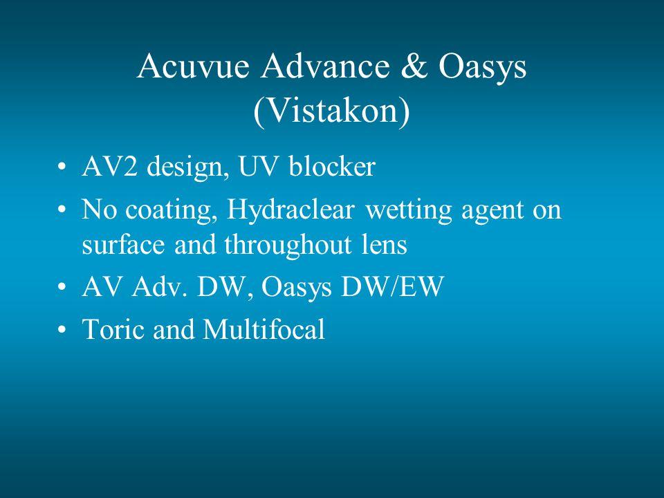 Acuvue Advance & Oasys (Vistakon) AV2 design, UV blocker No coating, Hydraclear wetting agent on surface and throughout lens AV Adv.