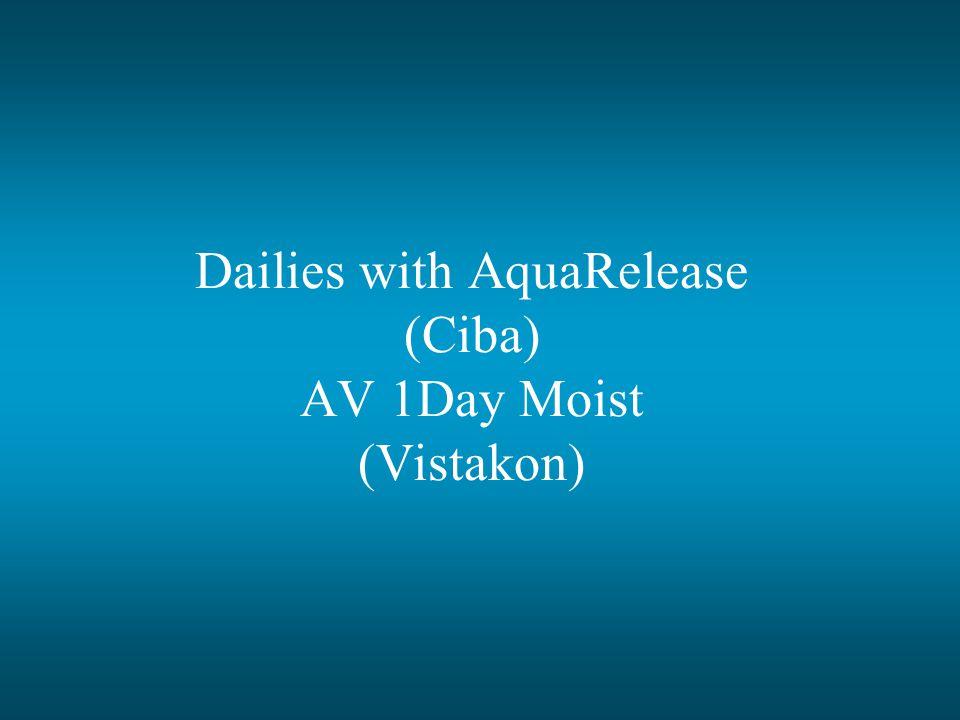 Dailies with AquaRelease (Ciba) AV 1Day Moist (Vistakon)