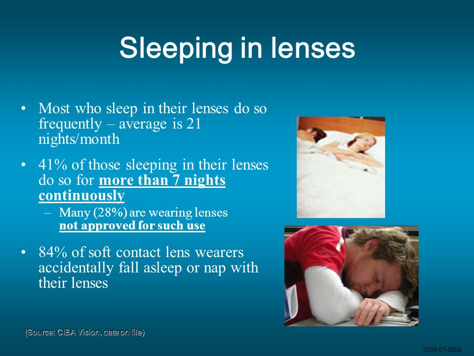 Most who sleep in their lenses do so frequently – average is 21 nights/month 41% of those sleeping in their lenses do so for more than 7 nights continuously –Many (28%) are wearing lenses not approved for such use 84% of soft contact lens wearers accidentally fall asleep or nap with their lenses Sleeping in lenses (Source: CIBA Vision, data on file) 2006-01-0004