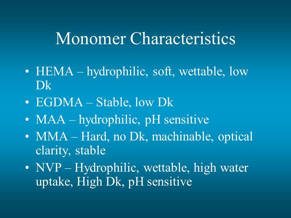 Monomer Characteristics HEMA – hydrophilic, soft, wettable, low Dk EGDMA – Stable, low Dk MAA – hydrophilic, pH sensitive MMA – Hard, no Dk, machinable, optical clarity, stable NVP – Hydrophilic, wettable, high water uptake, High Dk, pH sensitive