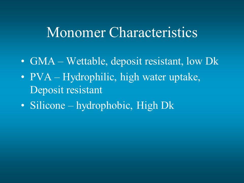 Monomer Characteristics GMA – Wettable, deposit resistant, low Dk PVA – Hydrophilic, high water uptake, Deposit resistant Silicone – hydrophobic, High Dk