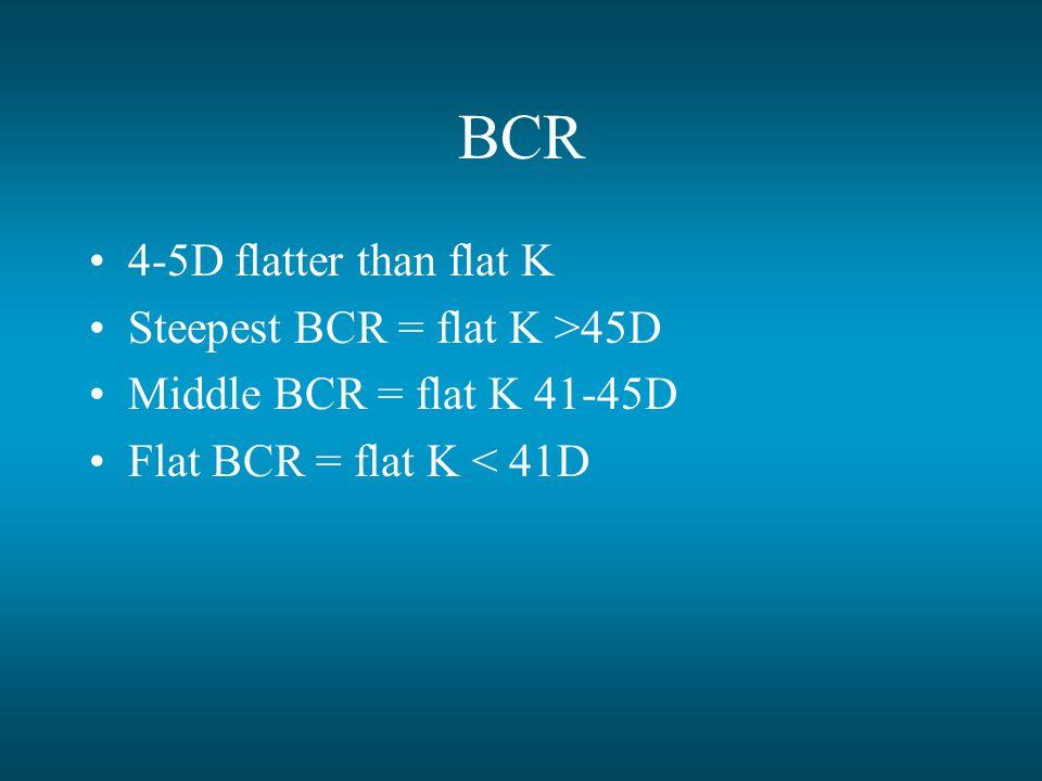 BCR 4-5D flatter than flat K Steepest BCR = flat K >45D Middle BCR = flat K 41-45D Flat BCR = flat K < 41D