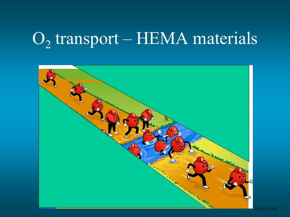 O 2 transport – HEMA materials 2006-01-0004