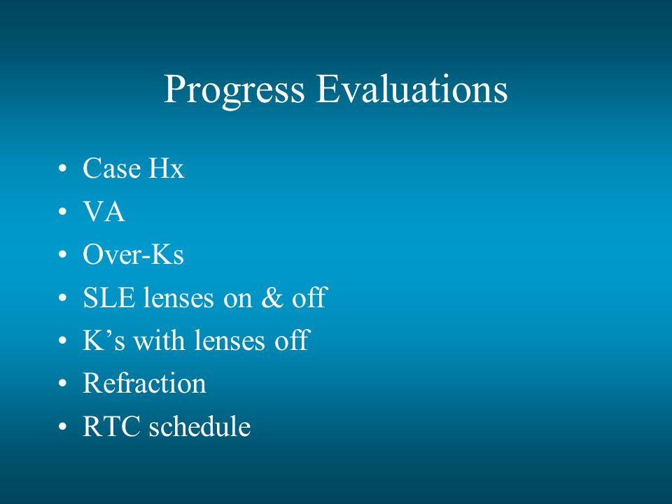 Progress Evaluations Case Hx VA Over-Ks SLE lenses on & off K's with lenses off Refraction RTC schedule